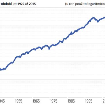 Ceny padají, a vůbec – investice přináší ztráty. Jak na tom vydělat?
